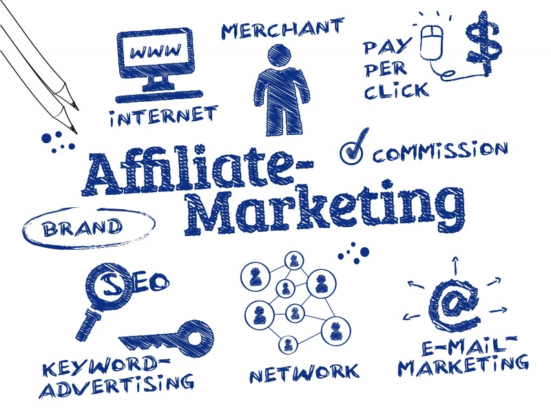 Affiliate marketing internet